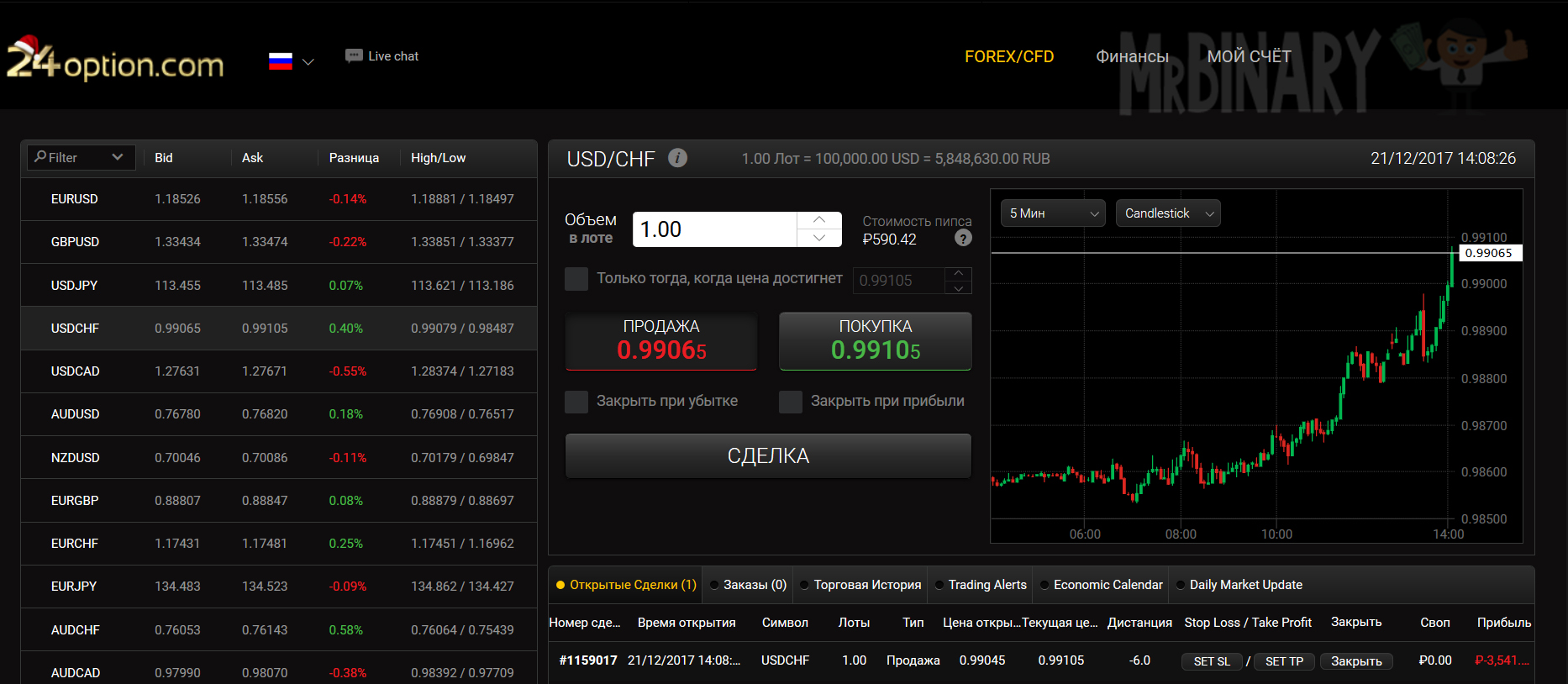 Best online stock broker yahoo answers