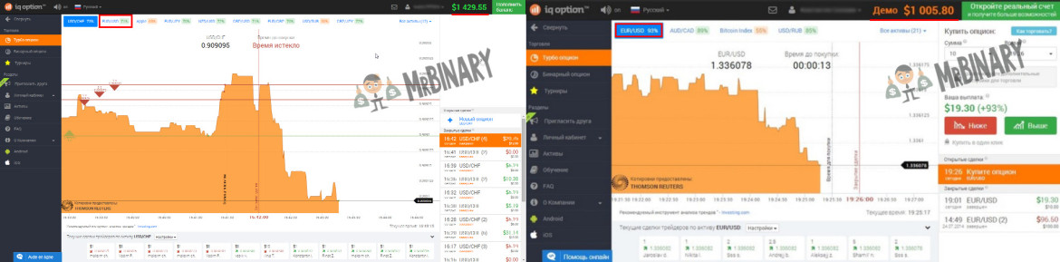 X iq option demo