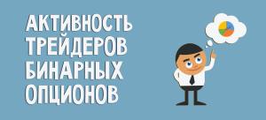 aktivnost_trejderov_binarnye_opciony