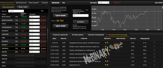 24option_akcii_kompanii_sberbank