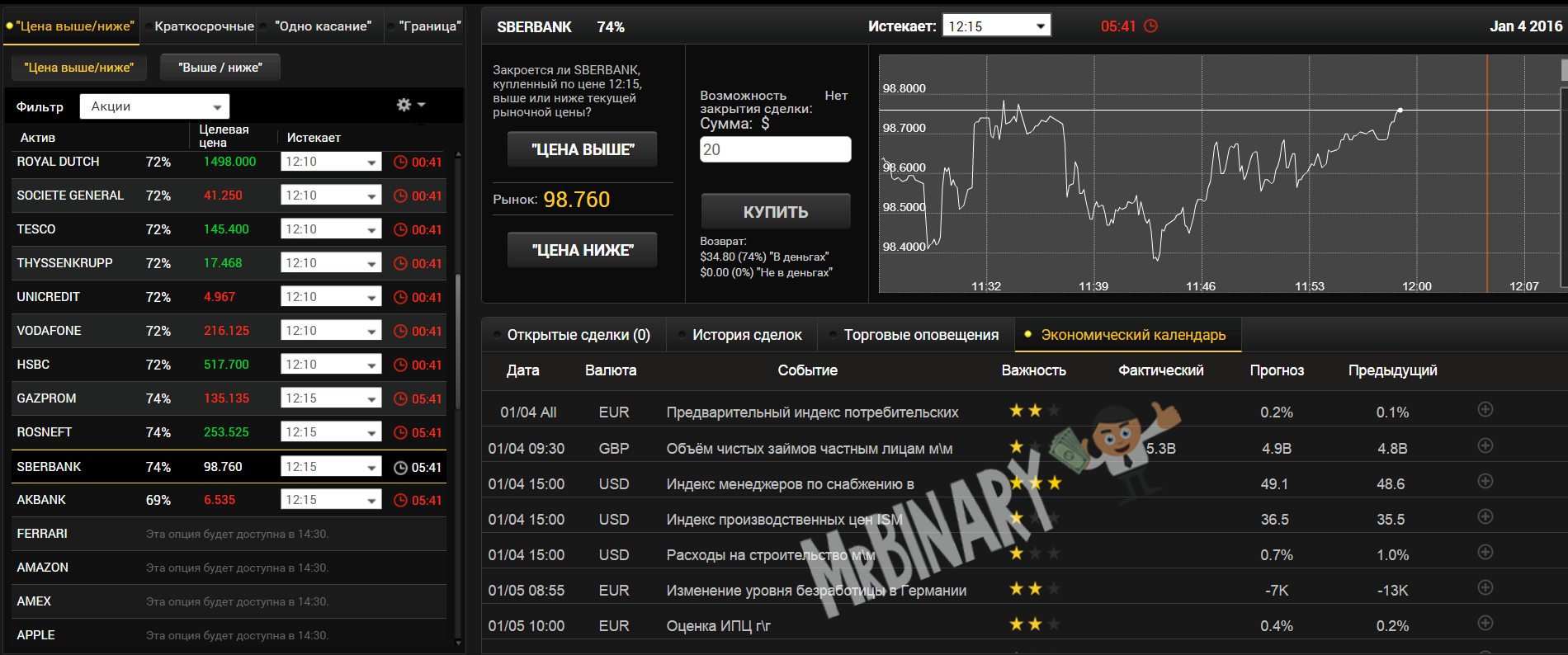 24option_akcii_kompanii_sberbank