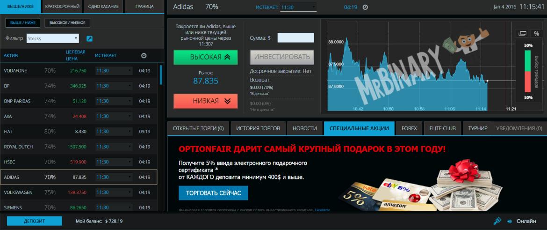 optionfair_akcii_kompanii_adidas