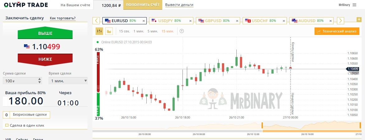 olymp_trade_platform
