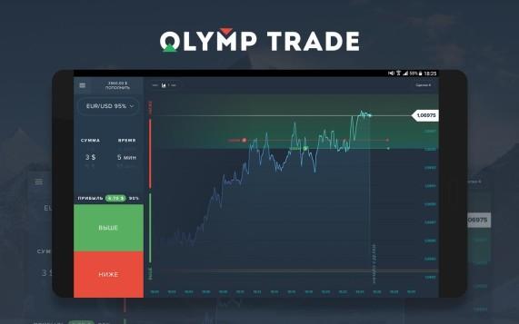 olymptrade_platforma
