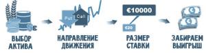 algoritm_binarnyh_opcionov_grafik