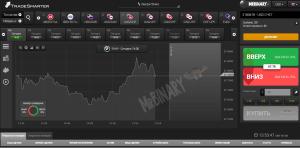 TradeSmarter_platforma