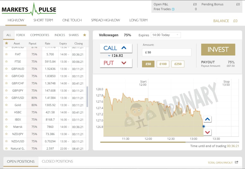 marketspulse_platforma