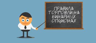 pravila_torgovli_na_binarnyh_opcyonah
