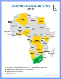 afrika_binarnye_opciony