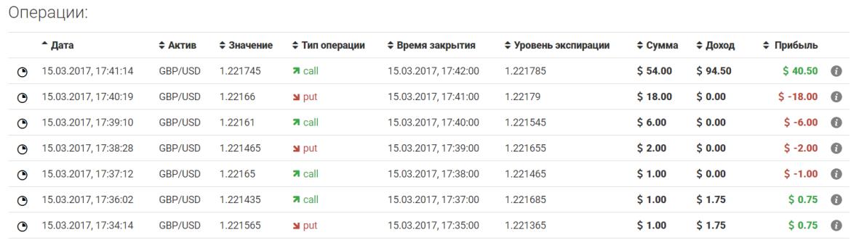 martingale_primer_iq_option
