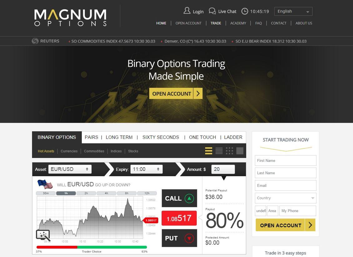 magnum options
